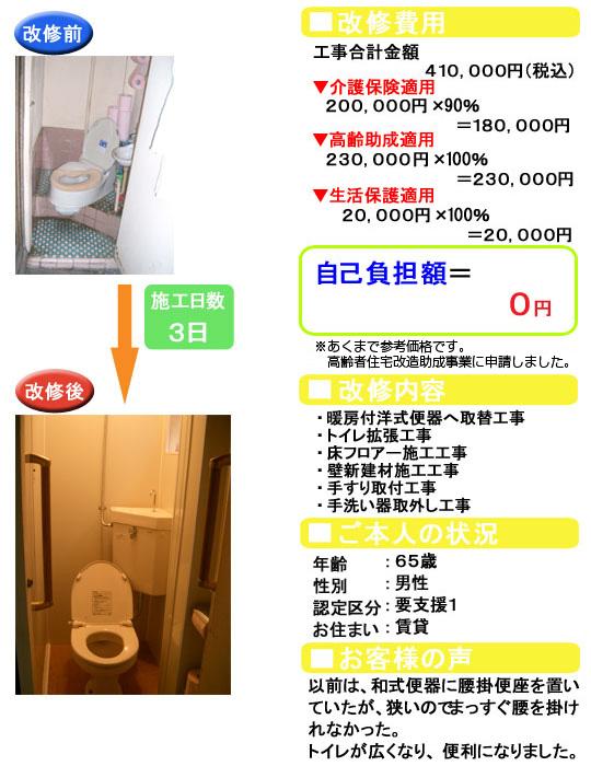 暖房付洋式便器へ取替/トイレ拡張/床フロアー/壁新建材/手すり取付/照明器具取付