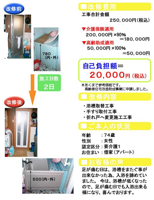 浴槽取替/手すり取付/折れ戸へ変更